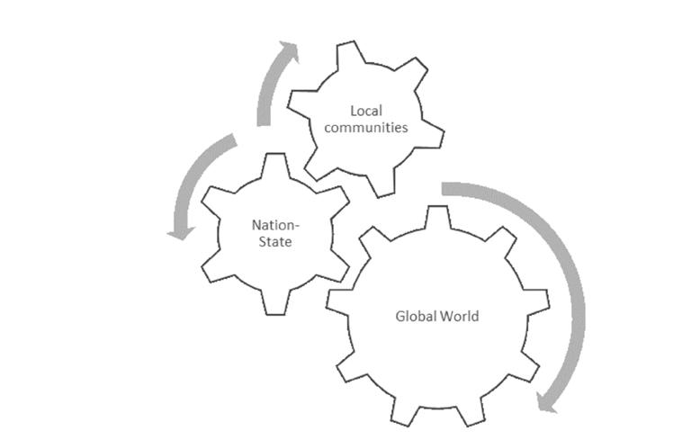 Toward A New Paradigm Of World Governance