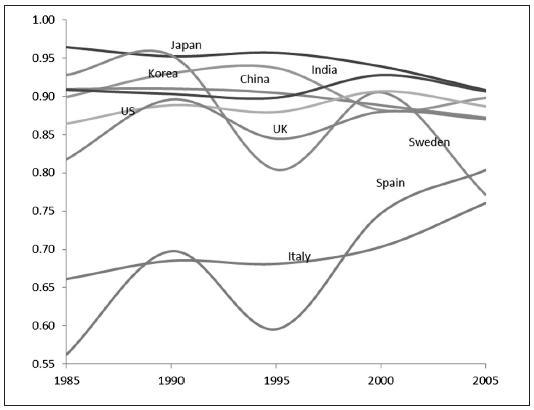 economic term paper ideas